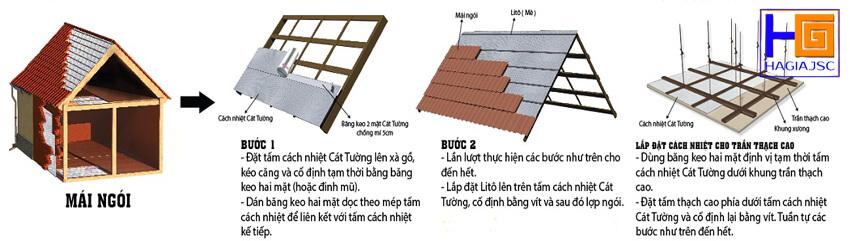 hướng dẫn lắp đặt túi khí cách nhiệt mái ngói